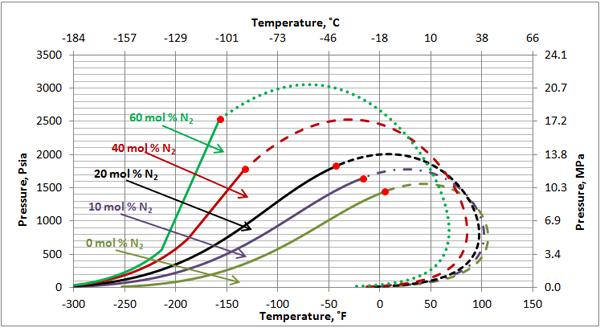 Diagram fasa butana automotive block diagram index of tip of the month spanish wp content uploads 2012 05 rh jmcampbell com ccuart Choice Image