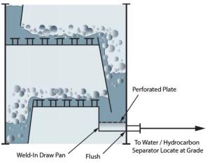 Figura 1. Instalación de la Bandeja de Extracción