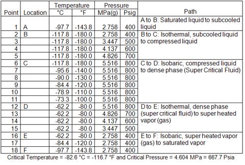 Viscosity Of Argon Gas At Room Temperature