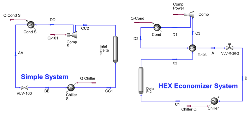 Refrigeration With Heat Exchanger Economizer Vs Simple Refrigeration System