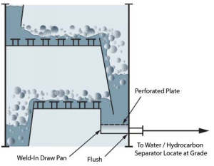 Figure 1. Water Draw Tray Arrangement [1]