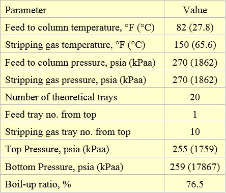 Table 2. Condensate stabilizer column specifications
